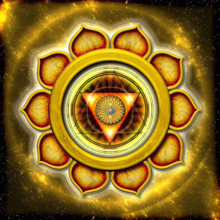 You are currently viewing Third Chakra – Solar Plexus Chakra
