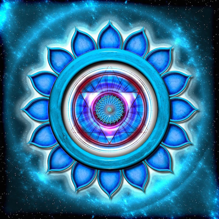 You are currently viewing Fifth Chakra – Throat Chakra