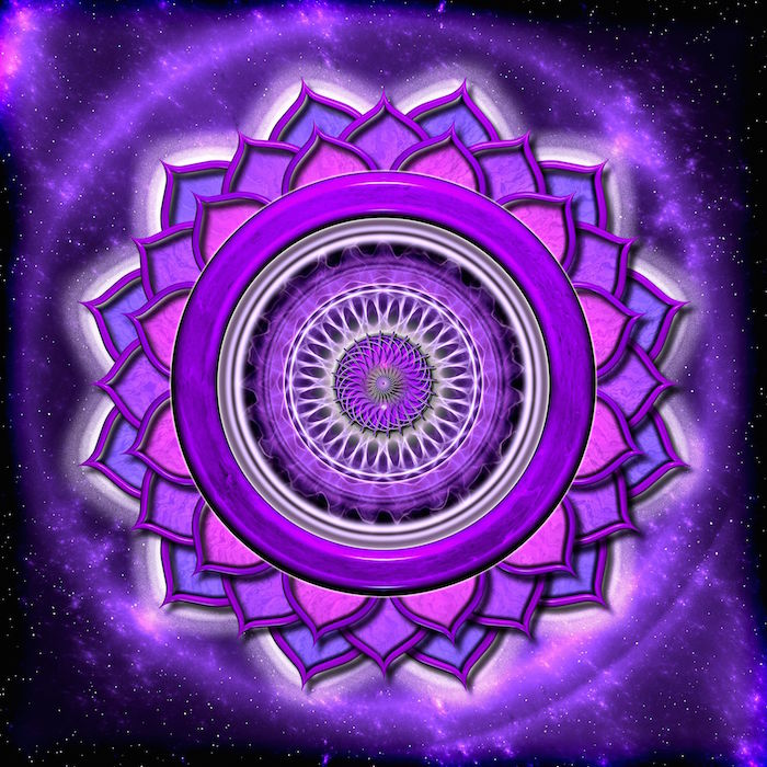 You are currently viewing Seventh Chakra – Crown Chakra