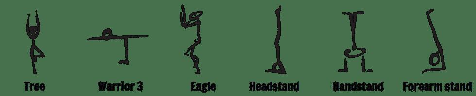 yoga pose for third eye chakra